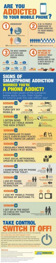 Smartphone et addiction