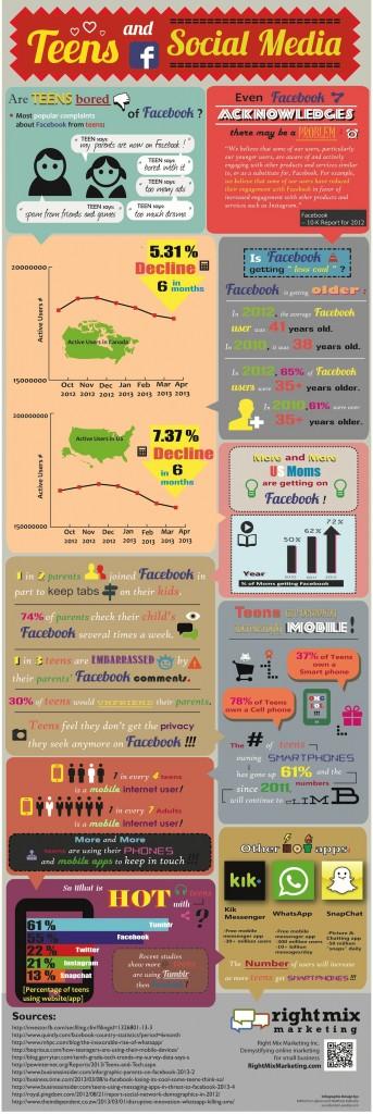 Facebook adolescents