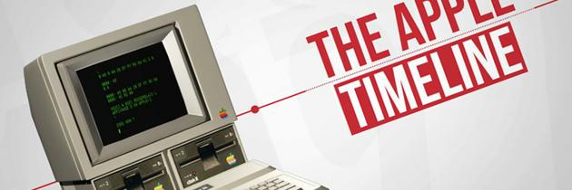 Timeline Apple