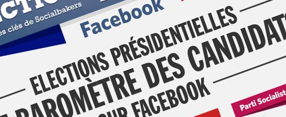 Facebook, le baromètre des candidats aux Présidentielles 2012