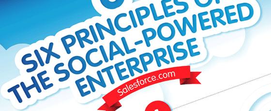 Le social CRM en 6 clés