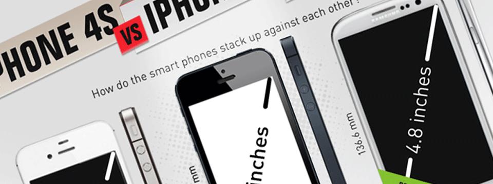 Comparatif entre l'iPhone 4S d'Apple, le 5 et le Samsung Galaxy SIII