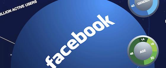 Médias sociaux et utilisateurs