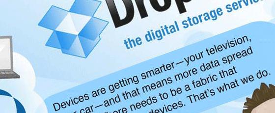 DropBox au sommet du Cloud de 2006 à 2012