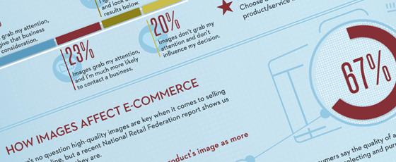 L'importance des images en webmarketing