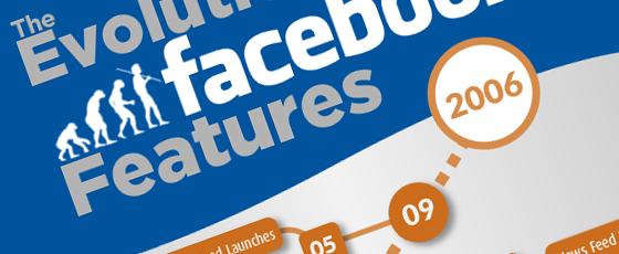 L'historique de Facebook depuis 2006