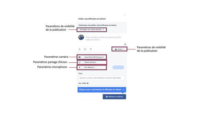 Facebook live : création d'une diffusion en direct
