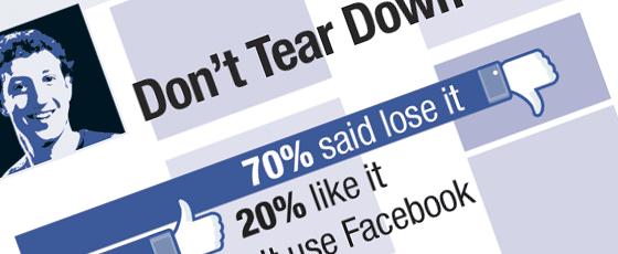 Le fail de la Timeline Facebook