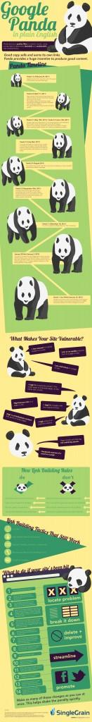 Le Panda version Google