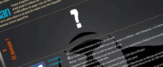 Les Anonymous, leur histoire en une infographie