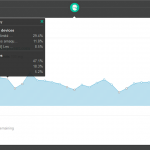Faire une infographie de Google Analytics 1