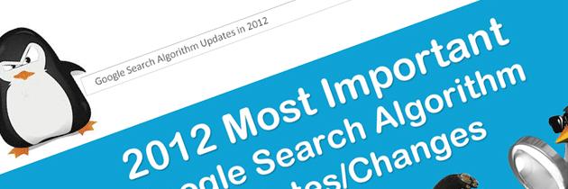 2012, Google et le référencement