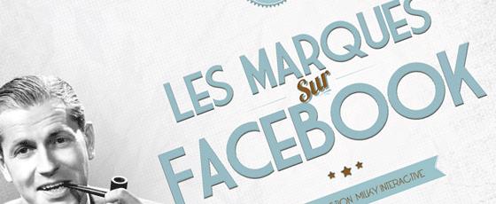 Le positionnement des marques sur Facebook