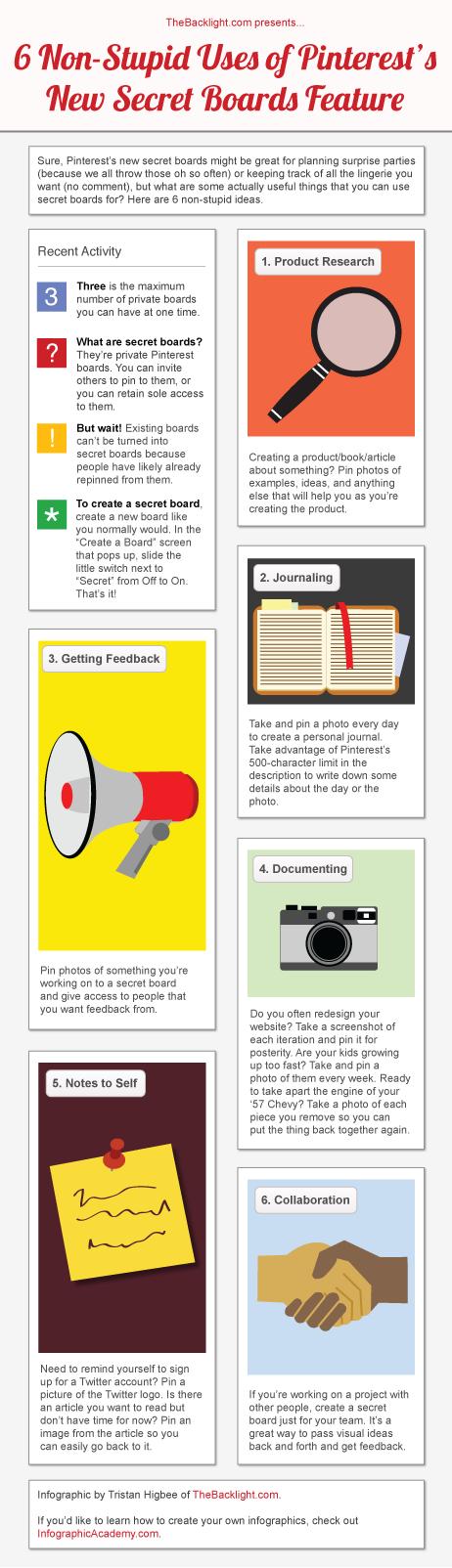 Tableau secret Pinterest, six exemples d'utilisation