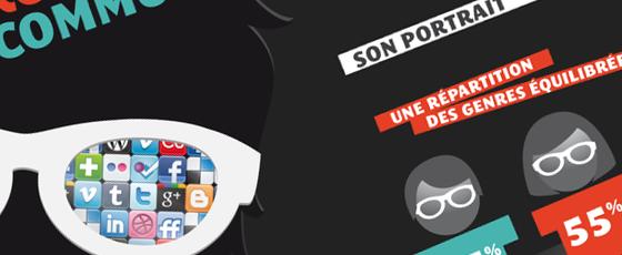 Le community management en France