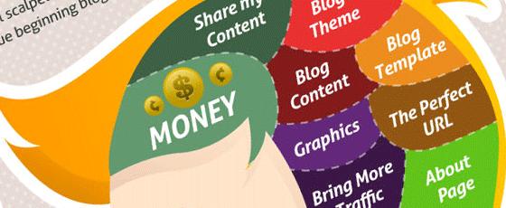Un blogueur professionnel pense à quoi ?