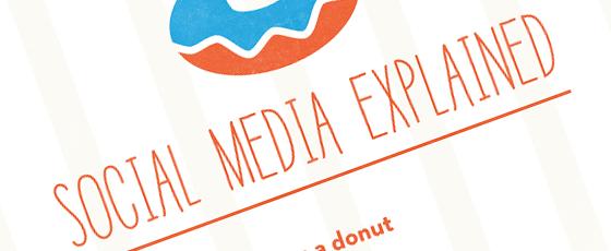 Les médias sociaux selon Homer Simpson