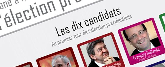 Présidentielles 2012, le 1er tour en infographie