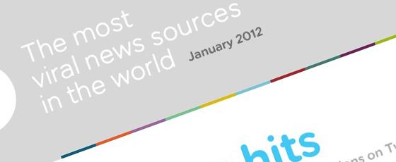 Le top 25 des sources virales sur Twitter et Facebook
