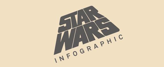 Toute la Guerre des Etoiles en infographie