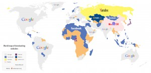 Top des sites web mondiaux