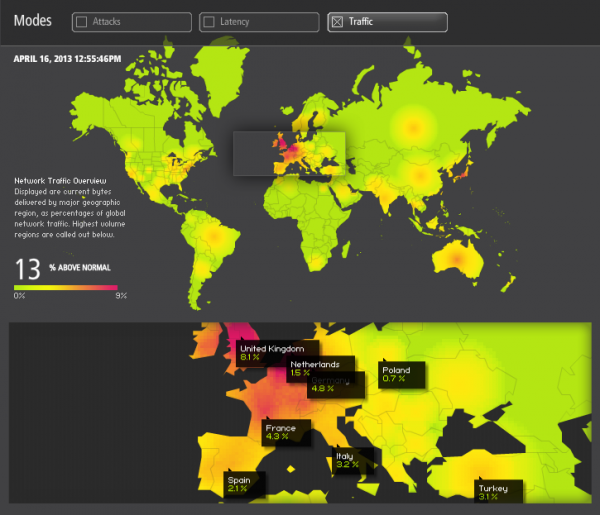 Web : trafic temps réel