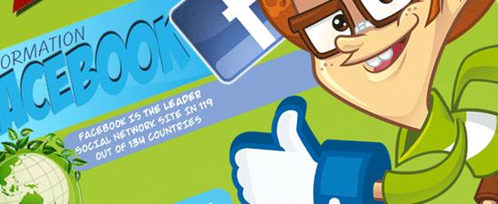 Le temps passé sur les réseaux sociaux augmente