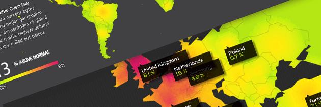 Web mondial en temps réel